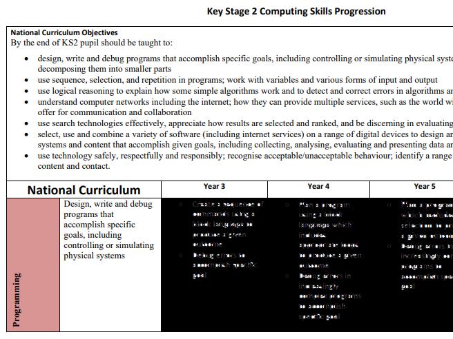 KS2 Computing Skills Progression - aligned to NCCE Teach Computing Curriculum