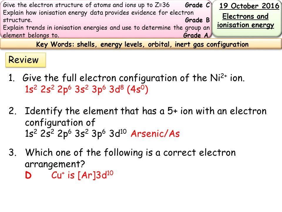 New Aqa As Chemistry Topic 1 Electron Configuration Ionisation