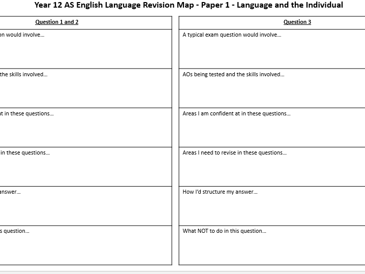 AQA AS English Language - Revision Map for Paper 1 and 2 (New Spec)