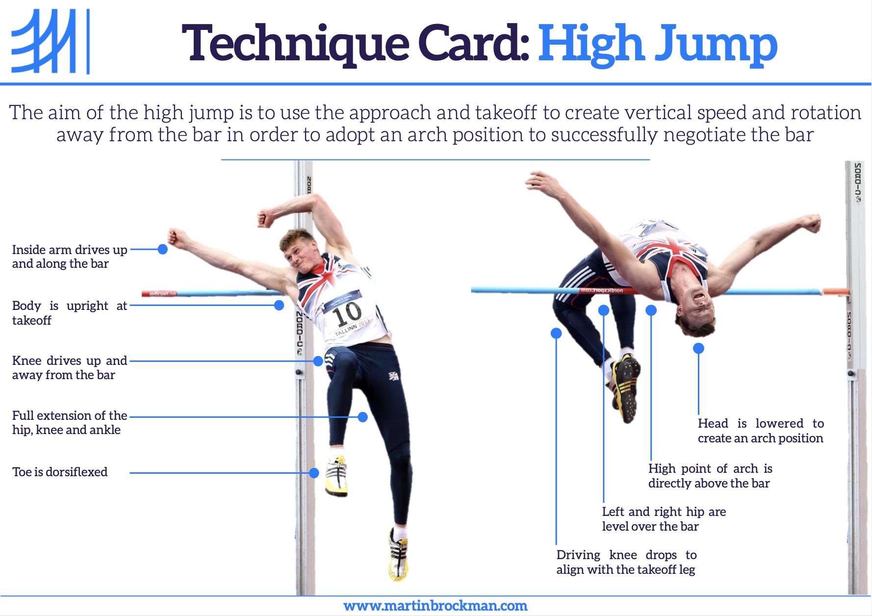 Technique Cards - High Jump