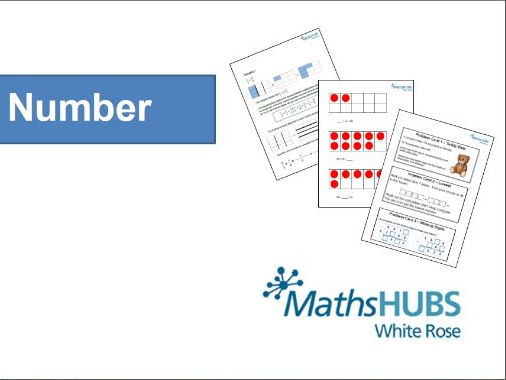 Multiplying Decimals Card Sort Activity by WRMathsHub Teaching – Decimal of the Day Worksheet