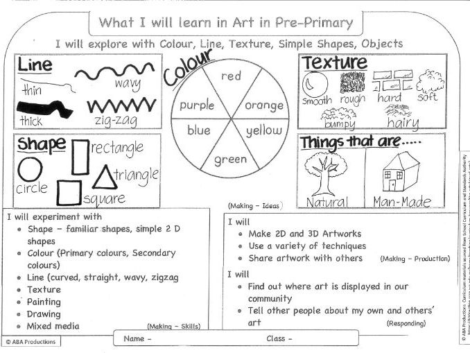 What I will learn in Art in Pre-Primary
