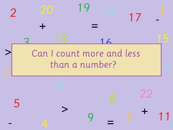 KS1 Counting More and Less