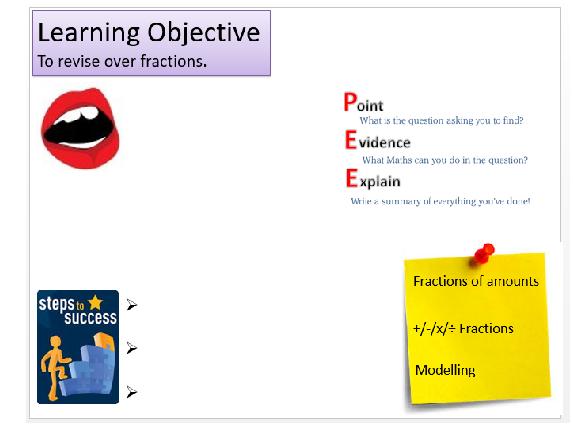 GCSE 1-9 Fractions Revision