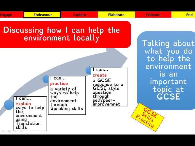 Viva GCSE - Module 8 - Actua localmente - Lesson 2