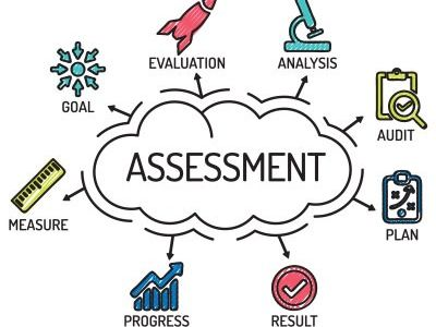 BTEC Level 3 Business Unit 4: Managing an Event Assignment Brief Pack