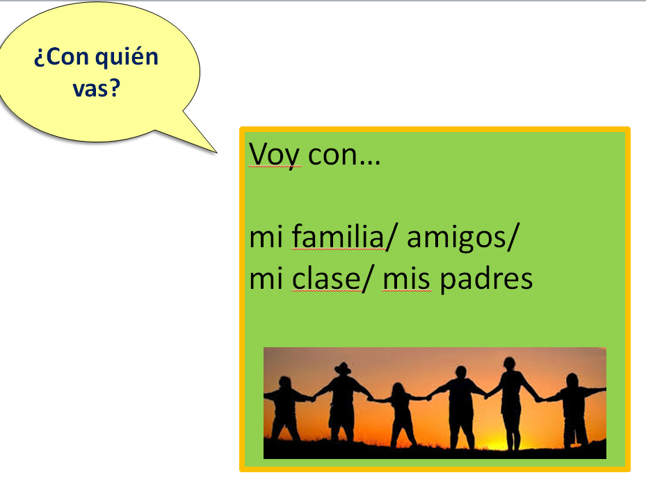 Spanish Present tense Holiday Questions