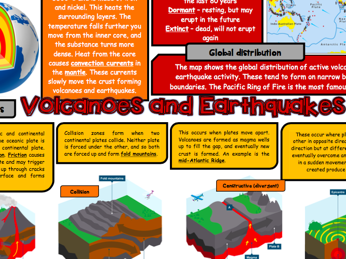 Volcanoes, Earthquakes, Tectonics, GCSE Geography Revision