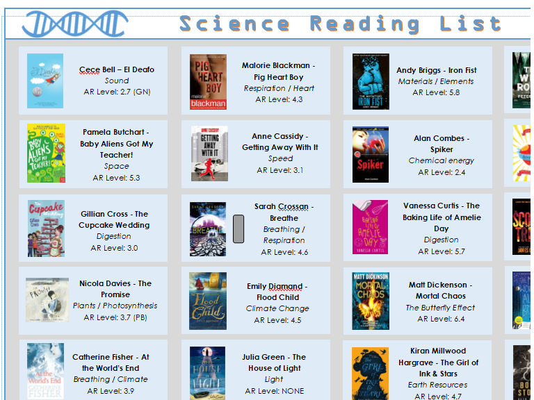 Science Year 7 and 8 Curriculum-Relevant Fiction Reading List