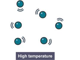 Rates of Reaction - Video Walk Through