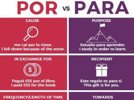Por vs Para: an infographic