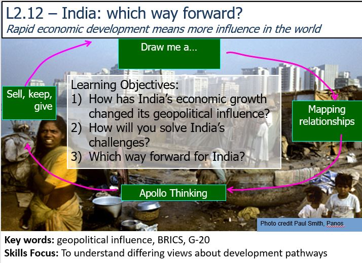 L2.11 - India which way now?  How rapid economic growth has changed India's geopolitical influence