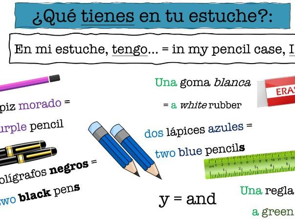 Spanish classroom items and (in)definite articles