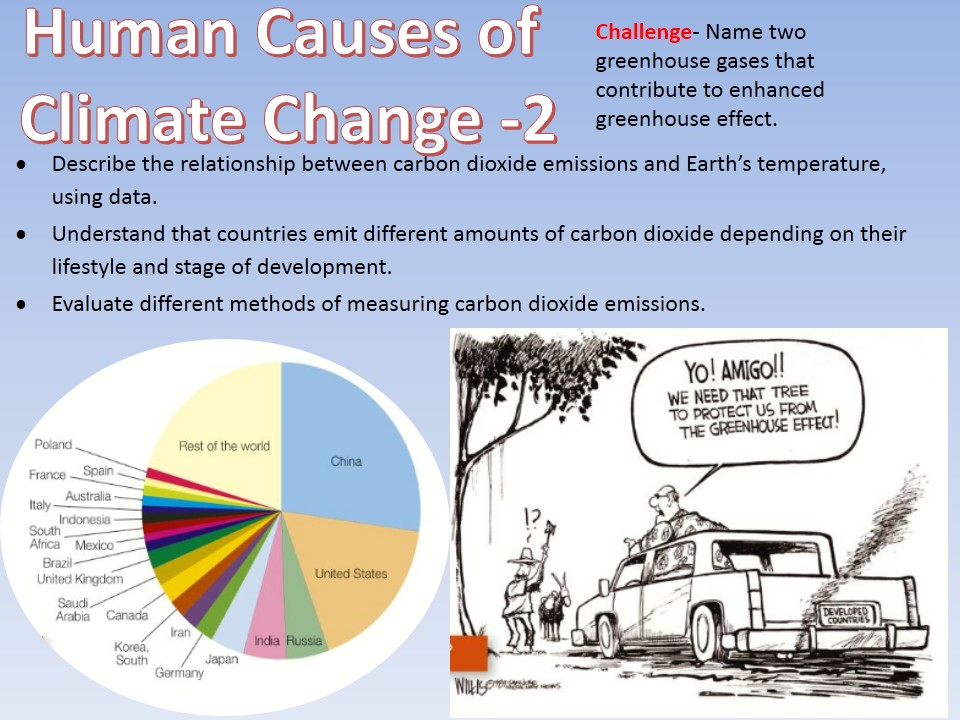 climate change 6 essay Outline: 1-introduction for climate change • background information • definition of climate change 2-body: a- the causes of climate change • the causes of climate change.