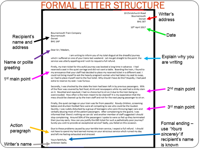 how to write an article english gcse past