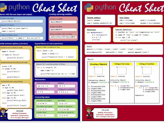 how to write a cheat sheet for maths