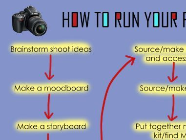 How to Run your Fashion Photoshoot