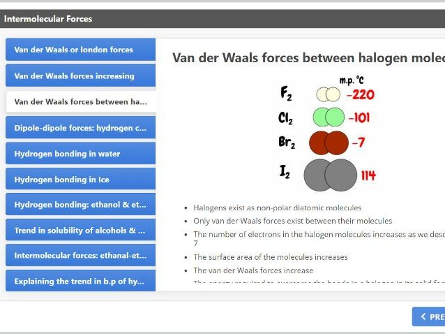 Intermolecular Forces explained - with animations