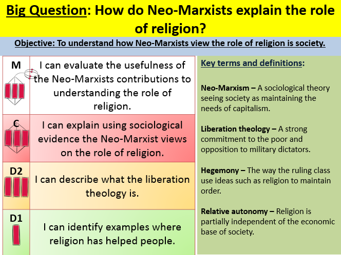 Neo Marxism And Religion Lesson By Jamespearson Teaching Resources