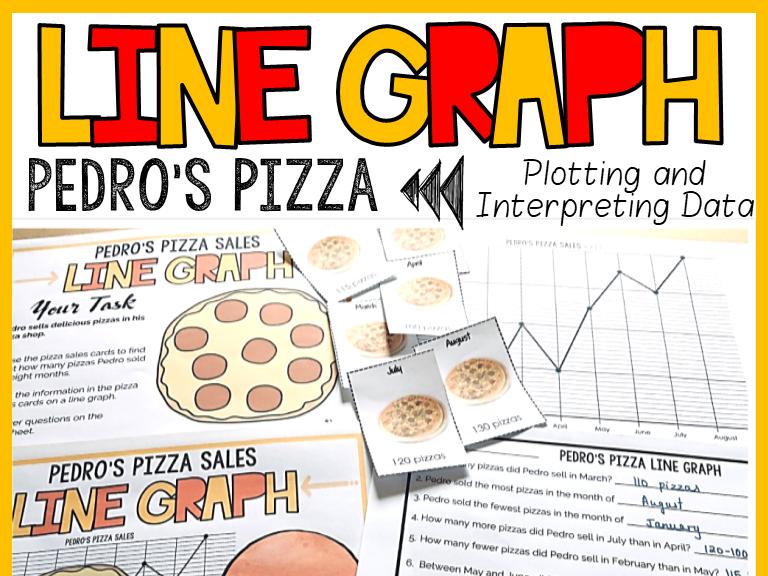 LINE GRAPH FREEBIE: PIZZA SALES
