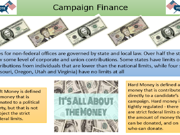 Finance in US Elections - Public and Private funding - US Government and Politics