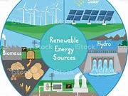 AQA P1 renewable energy resources