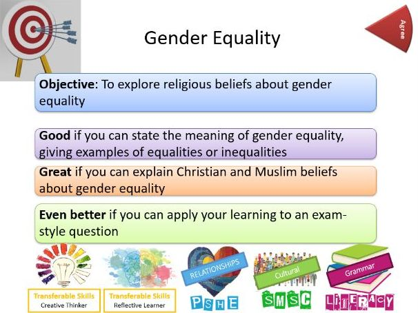 AQA Relationships and Families: Gender Equality - Whole Lesson