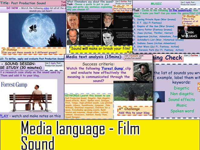 Media Language Post Production Sound