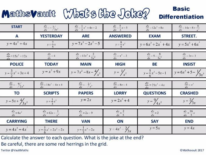 Basic differentiation Whats the joke worksheet