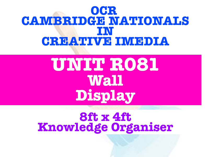 OCR R081 Cambridge Nationals - Creative iMedia - Wall Display & Knowledge Organiser
