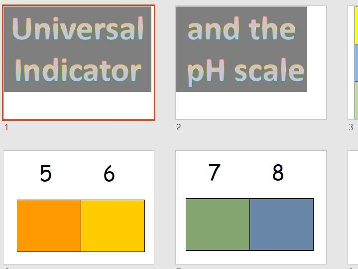 pH scale and universal indicator colours