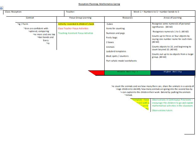 EYFS Reception Maths Planning Spring 2