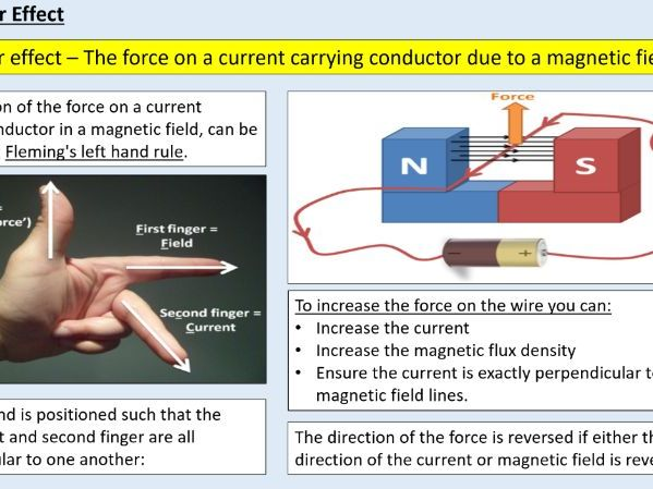 A level Physics (24.1) Current-carrying conductors in a magnetic field (Magnetic fields)