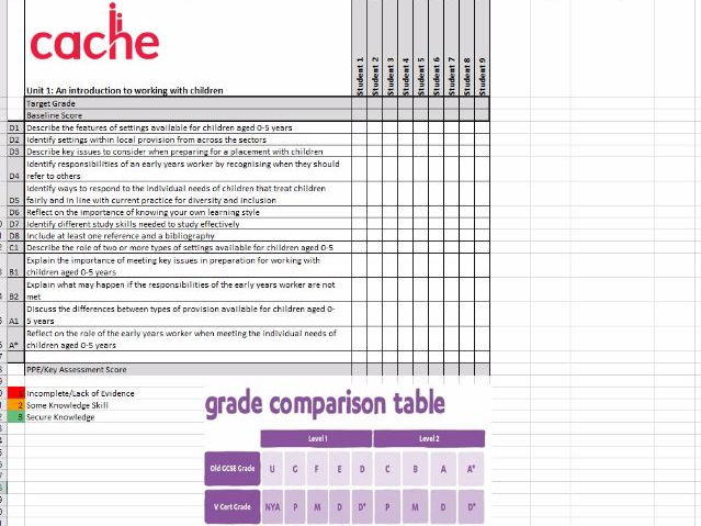 CACHE Child Development & Care -VCERT -Teacher Unit assessment Tracker With New Grading Criteria
