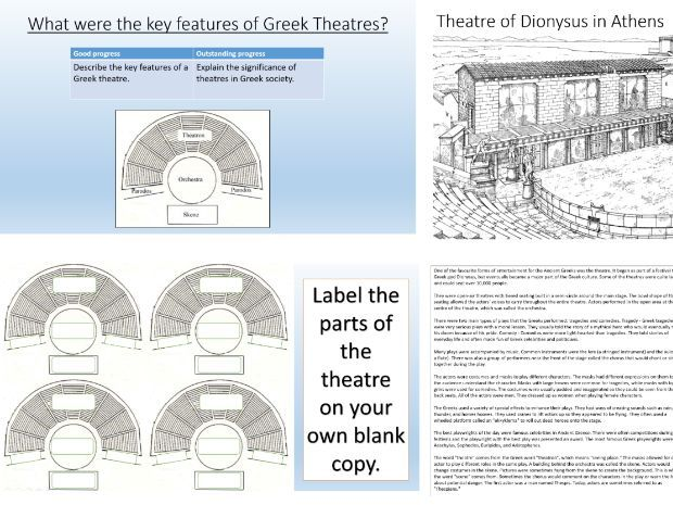 What were the key features of a Greek Theatre?