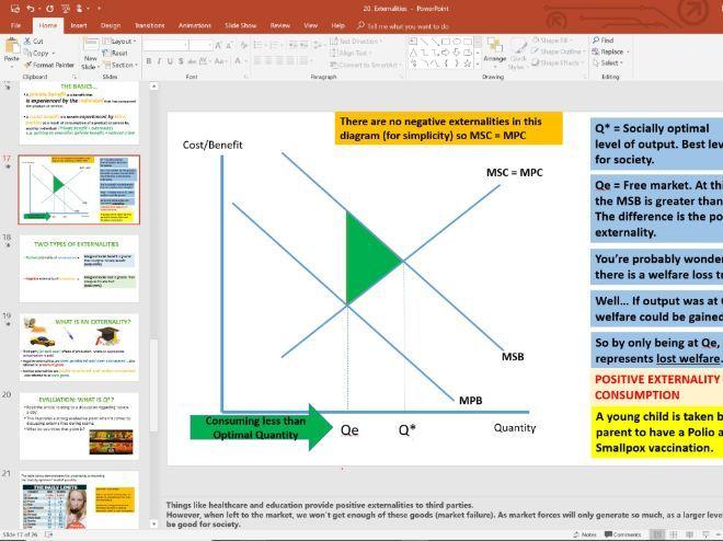 26. Externalities (Slides, Activities and Notes) - Edexcel A-Level Economics - Theme 1