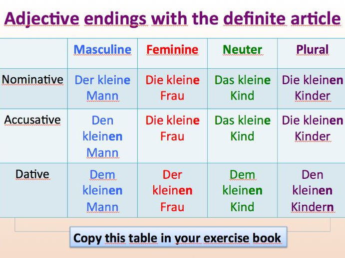 beginner german adjective endings suitable for a1 by cappuccino12 teaching resources tes. Black Bedroom Furniture Sets. Home Design Ideas