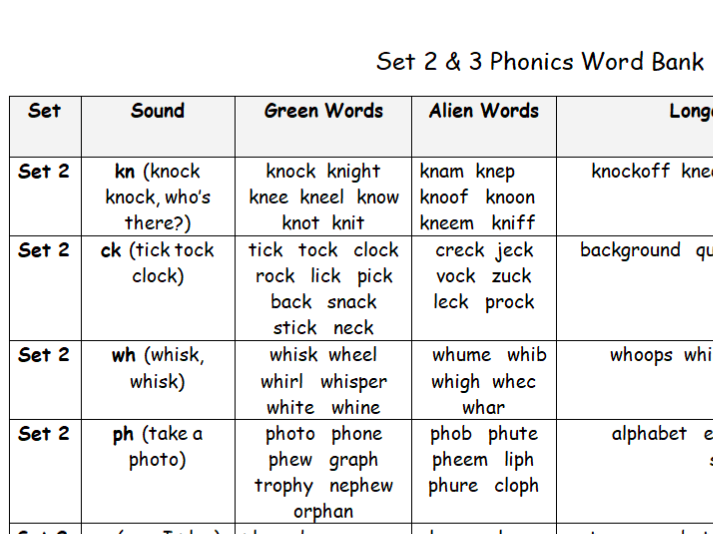 Phonics Extended Word Bank