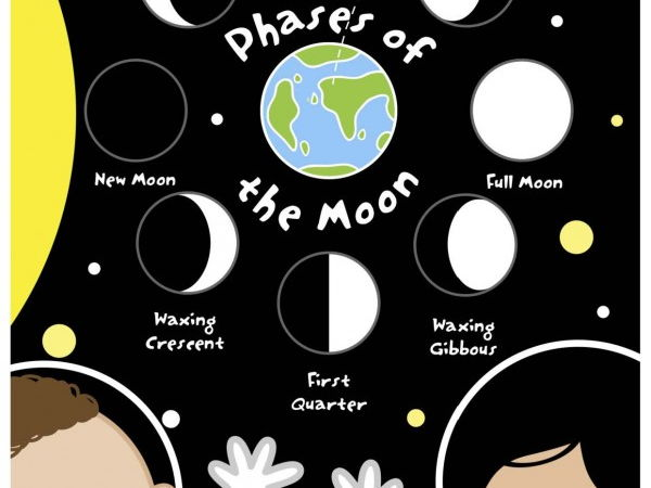 Phases of the Moon Mini Poster/Mat Pack