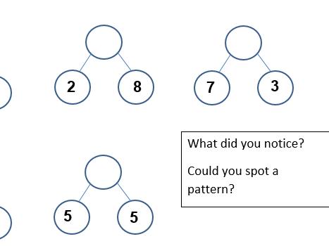 Number bonds to ten Practice sheets