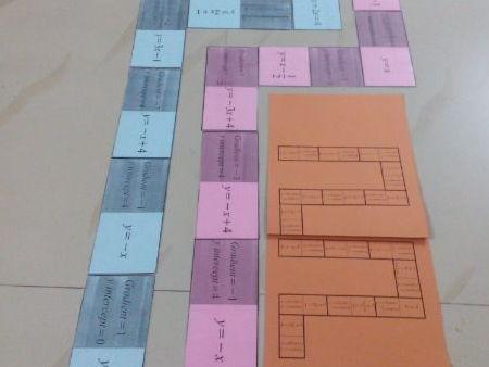Graphs - Gradient & Y intercept Dominoes Activity II Set