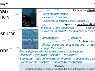 OCR GCSE literature scaffolds; poetry, An Insp Calls, Great Expectations, Romeo and Juliet GRADE 4
