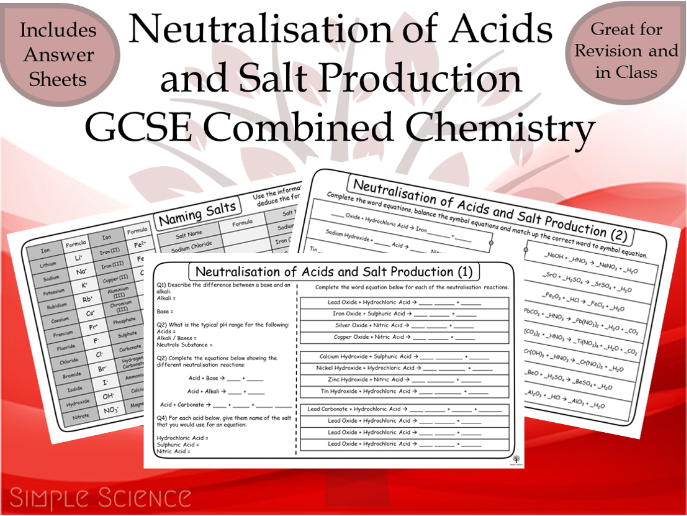 GCSE Chemistry - Neutralisation of Acids and Salt Production Worksheets