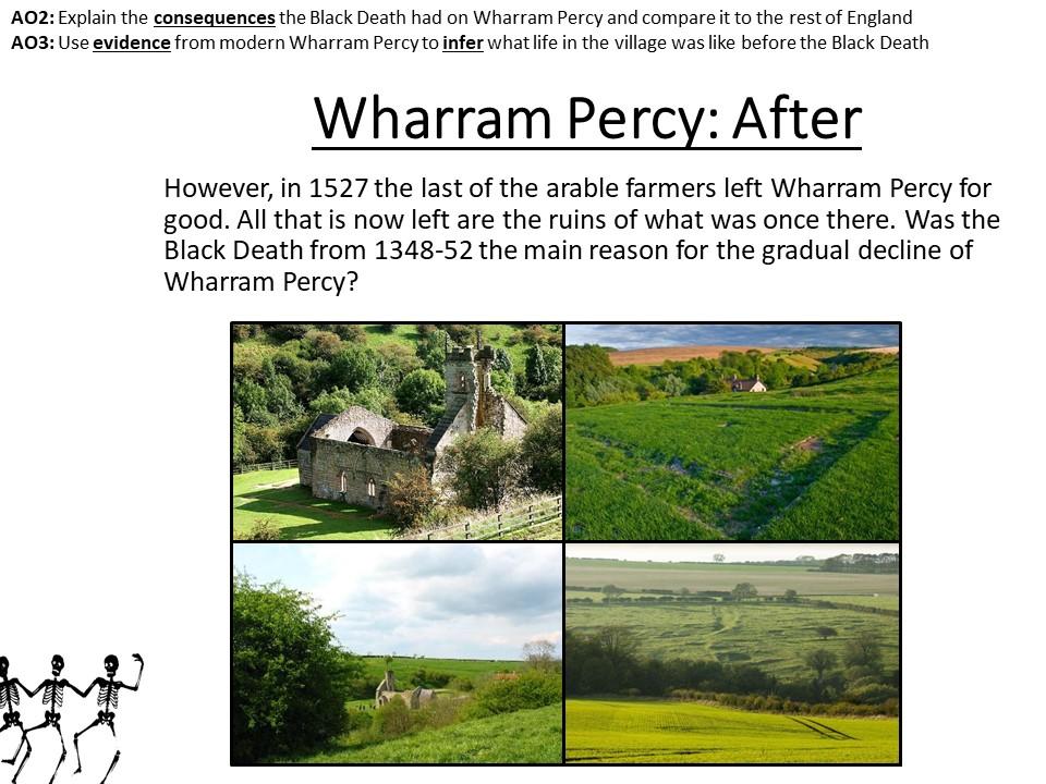 Wharram Percy and the Black Death