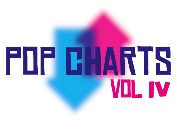 Musical Futures | Pop Charts | VOL 4