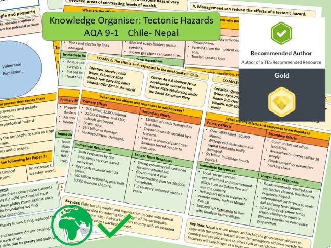 GCSE AQA 9-1 Tectonic Hazards Knowledge Organiser and Revision Summaries , Chile and Nepal.