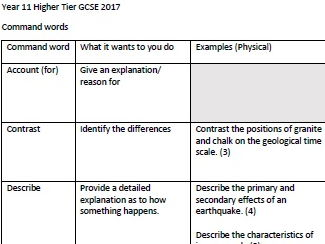 Higher Tier Geography GCSE Revision Command Word Booklet