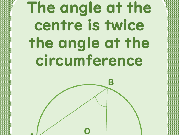 Circle Theorem Posters A4