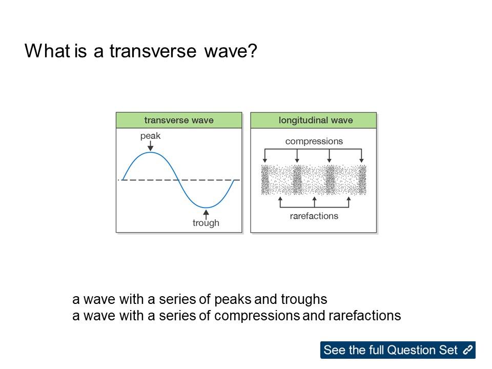 KS3 Physics Waves: Longitudinal and Transverse