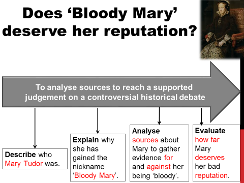 Does 'Bloody Mary' deserve her reputation?